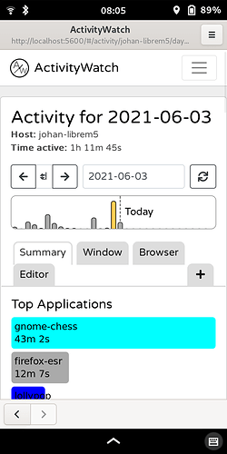 activitywatch-apps